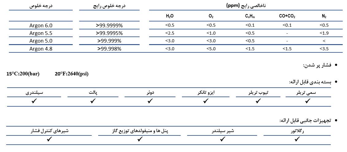 قیمت خرید و فروش گاز آرگون