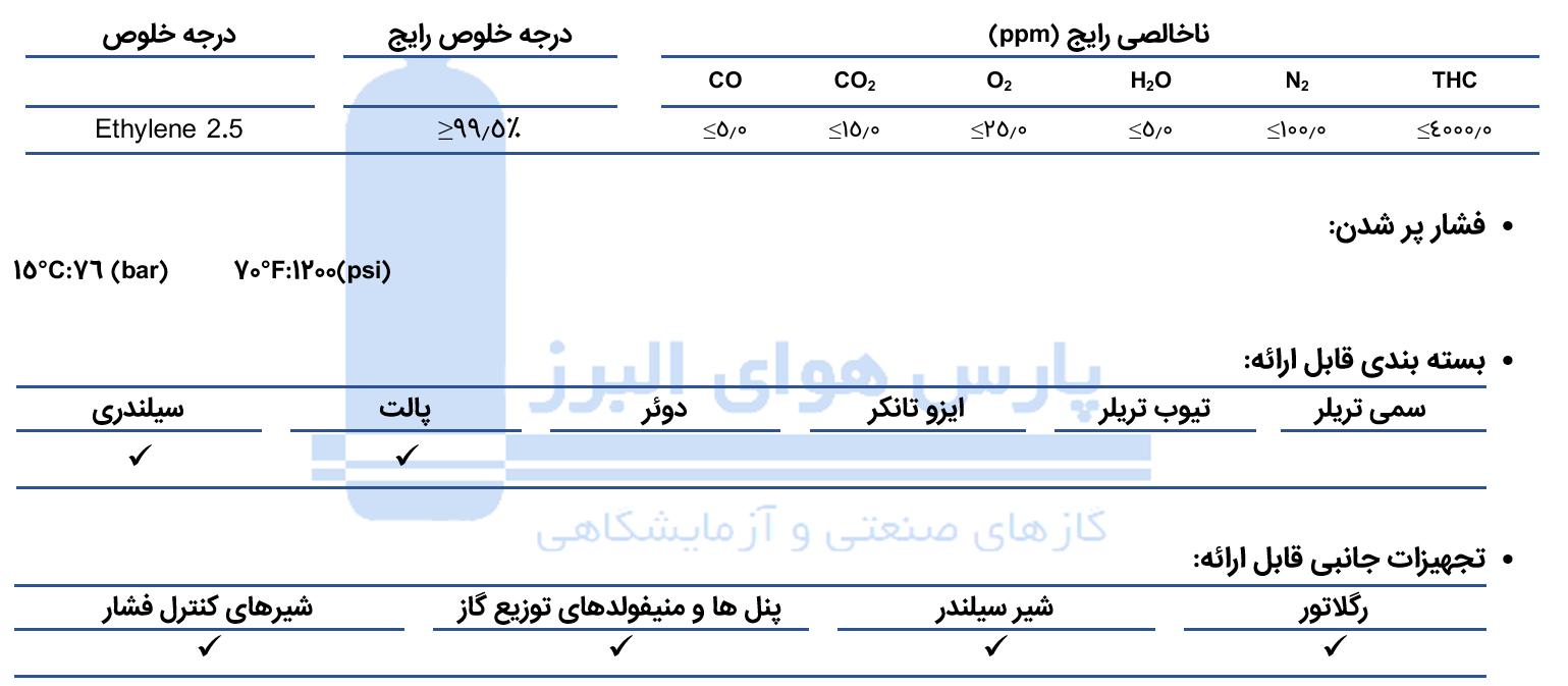 قیمت گاز اتیلن
