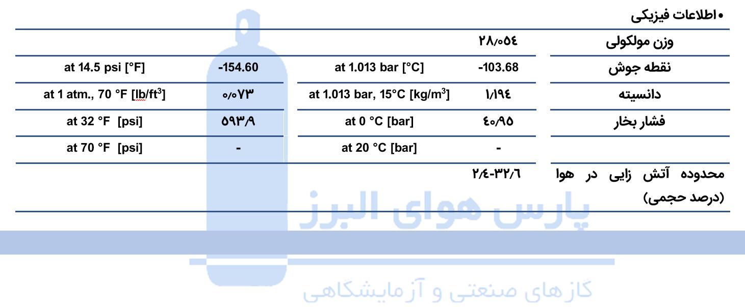 قیمت خرید فروش گاز اتیلن